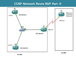 CCNP Network Route