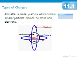 Types of Charges PowerPoint PPT Presentation