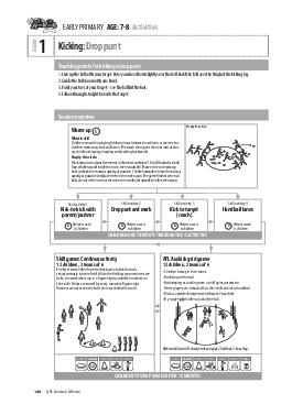 Teaching points for kicking a drop punt
