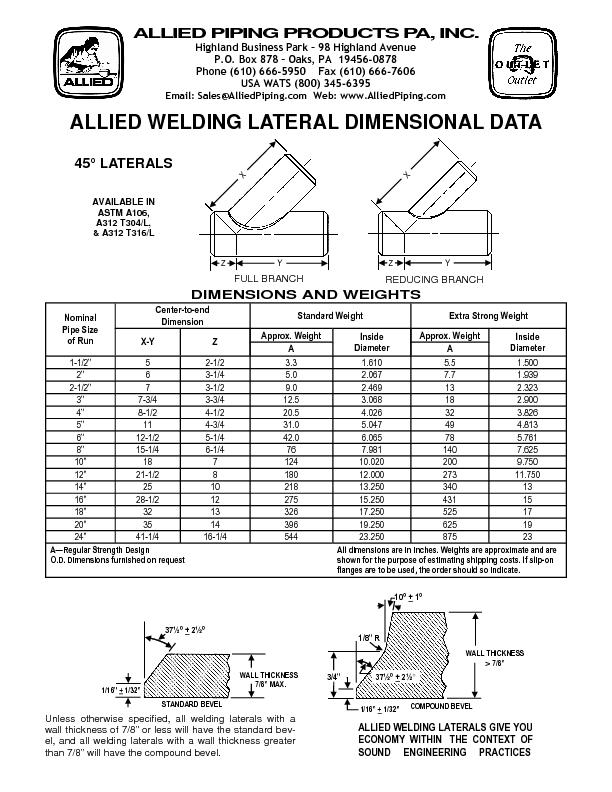 ALLIED PIPING PRODUCTS PA, INC. \n\r