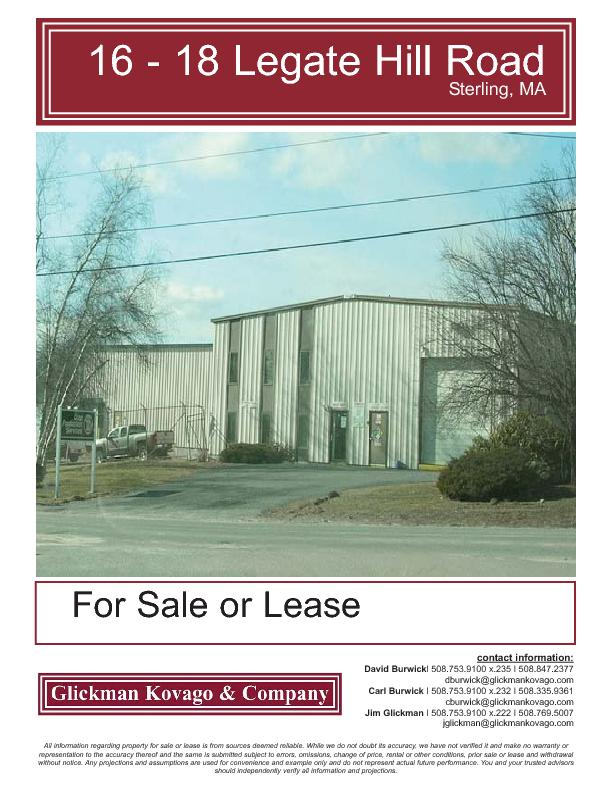Nnn Lease Properties For Sale Canada