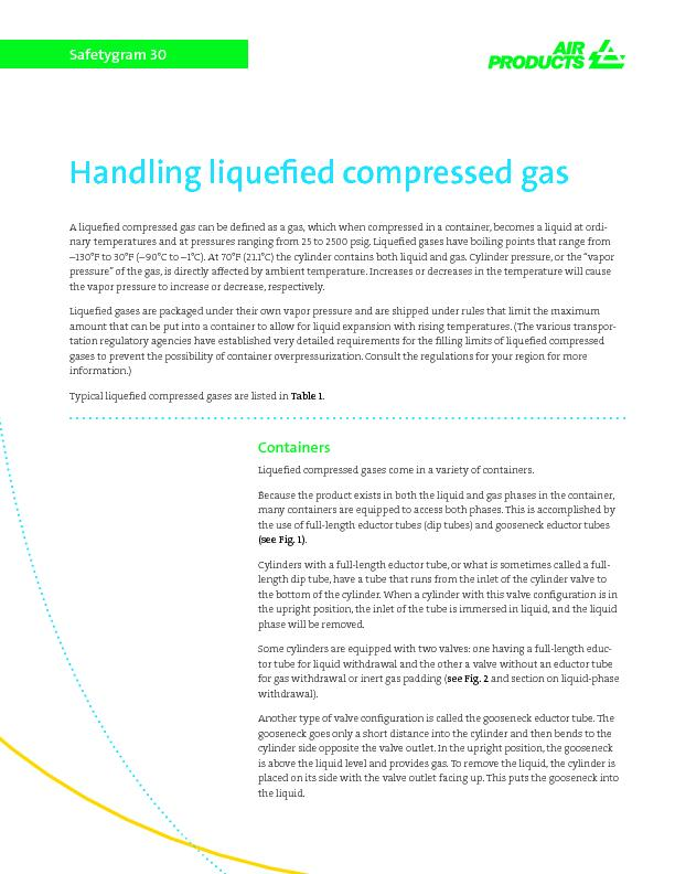A liqueed compressed gas can be dened as a gas, which when compresse