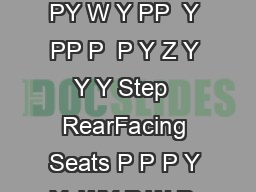 Did You Know    Y  Y Y P  P W P P W Y W W   Y Y  W P     Y P P P  W Y   W    W WY PY W Y PP  Y PP P  P Y Z Y Y Y Step  RearFacing Seats P P P Y Y  WY P W P  Step  ForwardFacing Seats W   P Y W Y  Y W
