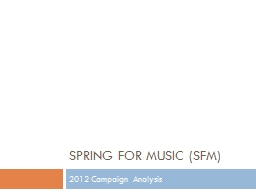 Spring for music ( PowerPoint PPT Presentation