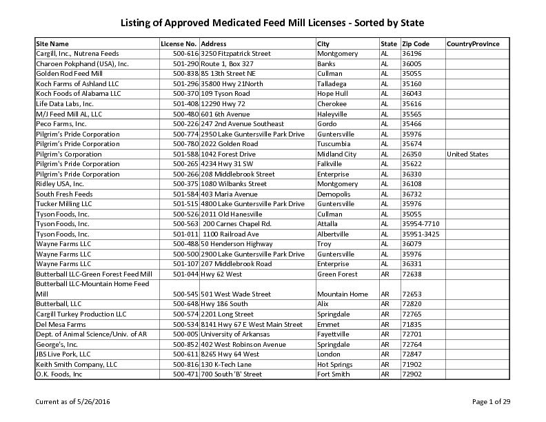 Listing of Approved Medicated Feed Mill Licenses - Sorted by State ...