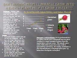 Does adding Propel/ Miracle grow into a radish plant help i