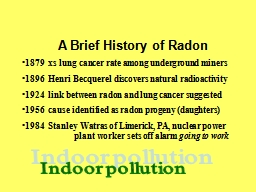 A Brief History of Radon PowerPoint PPT Presentation