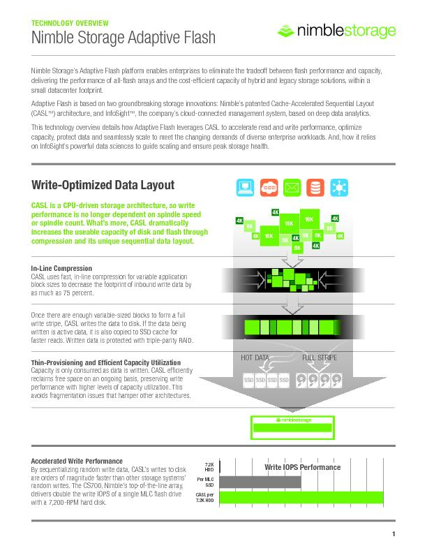 InfoSight is Nimble Storage's innovative approach to the storage