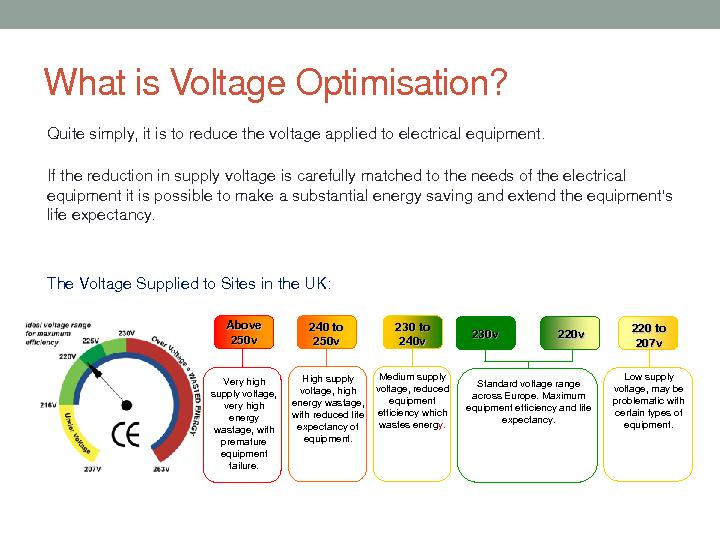 What is Voltage Optimisation?Quite simply, it is to reduce the voltage
