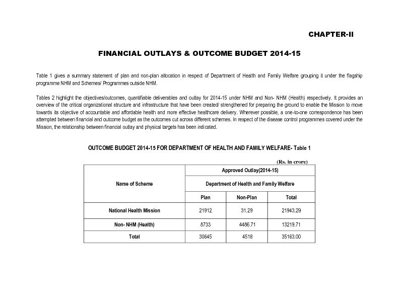 OUTLAYS & OUTCOME BUDGET 201