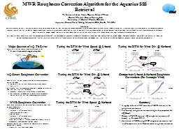 MWR Roughness Correction Algorithm for the Aquarius SSS Ret