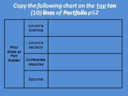 Copy the following chart on the