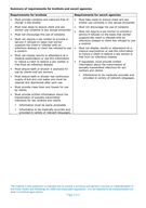 The material in this publication is intended only t o provide a summary and general overview on impleme ntation of the Public Health and Wellbeing Act  and associ ated regulations