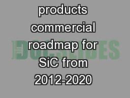 Power products commercial roadmap for SiC from 2012-2020