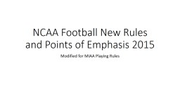 NCAA Football New Rules and Points of Emphasis 2015