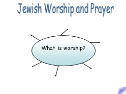 Jewish Worship and Prayer PowerPoint PPT Presentation
