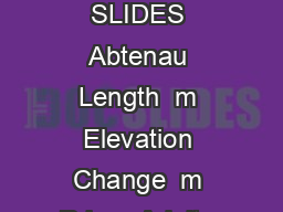 SUMMER ALPINE SLIDES Abtenau Length  m Elevation Change  m Prices Adults euro  PDF document - DocSlides