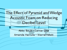 The Effect of Pyramid and Wedge Acoustic Foam on Reduci
