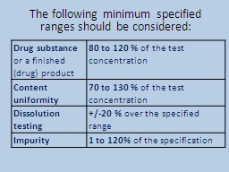 The following minimum specified ranges should be considered