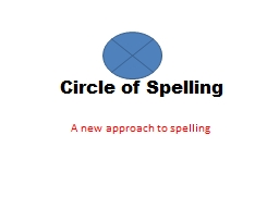 Circle of Spelling