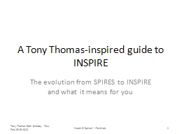 A Tony Thomas-inspired guide to INSPIRE