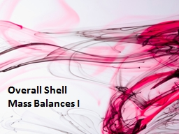 Overall Shell PowerPoint PPT Presentation