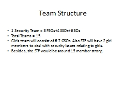 Team Structure PowerPoint PPT Presentation