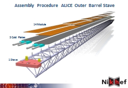 Assembly Procedure ALICE Outer Barrel