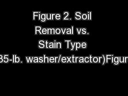 Figure 2. Soil Removal vs. Stain Type (35-lb. washer/extractor)Figure