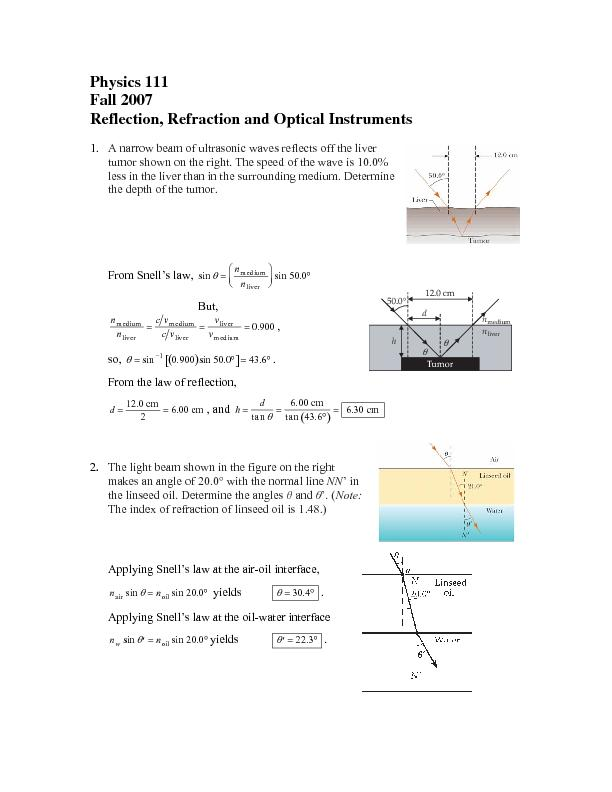 Reflection, Refraction and Optical Instruments