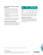 MERCK ANIMAL HEALTH TECHNICAL SERVICES BULLETIN Maximize Feed Efficiencies Minimize Production Risk Without question the cost of pig production has never been higher
