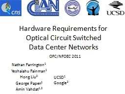 Hardware Requirements for