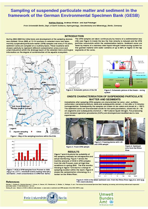 Sampling of suspended particulate matter and sediment in the framework