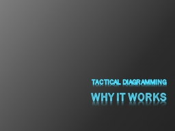TACTICAL DIAGRAMMING PowerPoint PPT Presentation