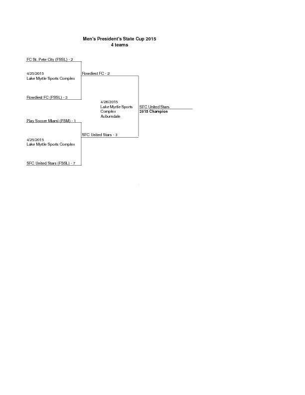 Men's President's State Cup 2015