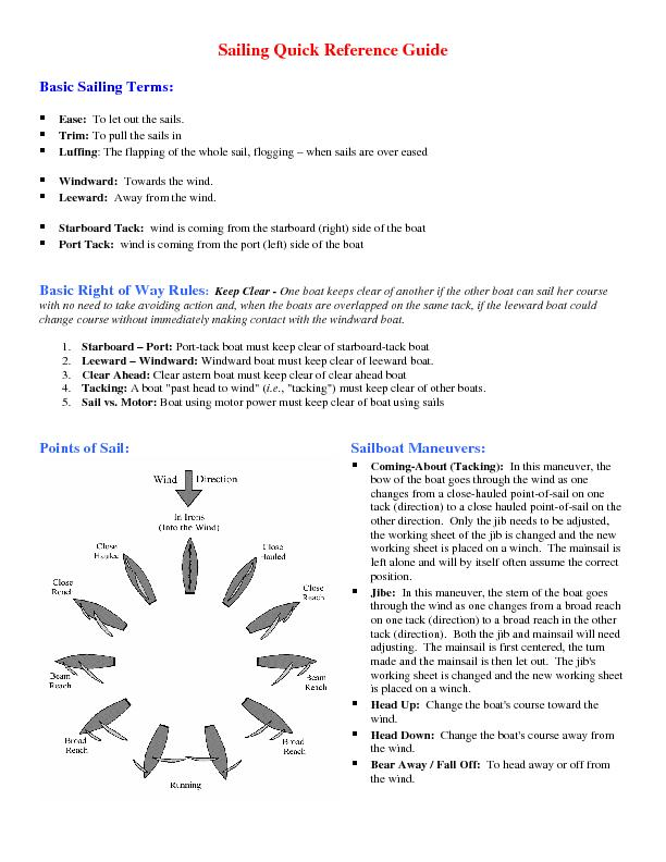 Sailing Quick Reference Guide