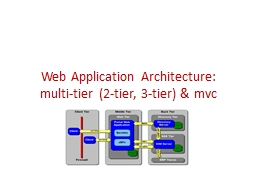 Web Application Architecture: PowerPoint PPT Presentation
