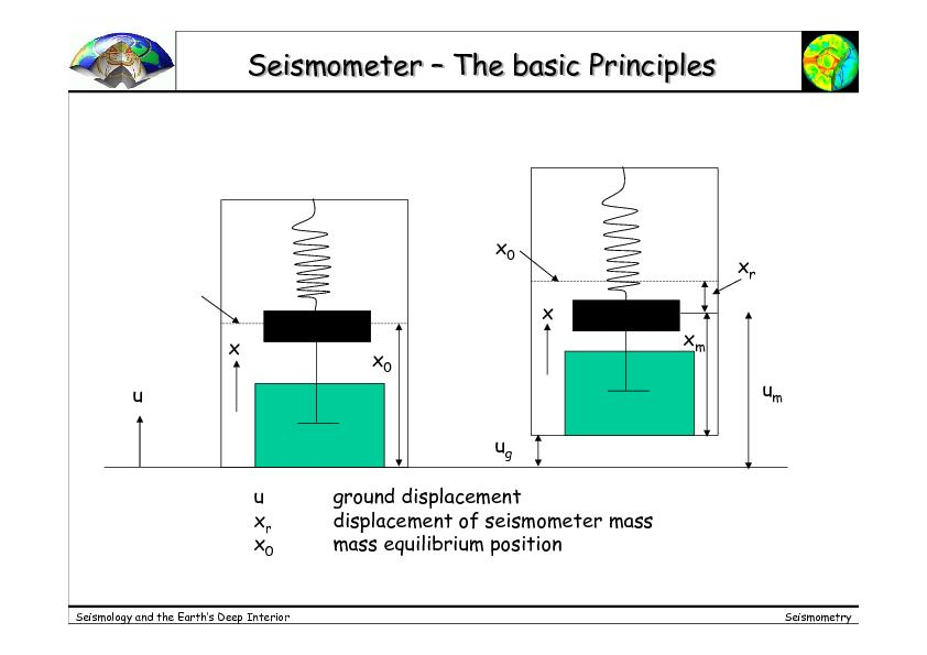 Seismology and the Earth's Deep Interior PowerPoint PPT Presentation