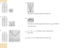 2-8: Graphing Inequalities in the Coordinate Plane