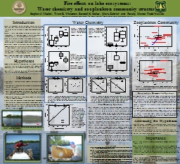 Fire effects on lake ecosystems: