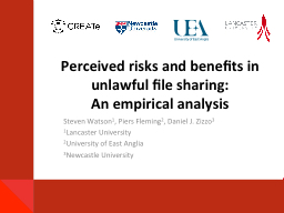 Perceived risks and benefits