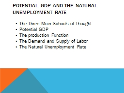 Potential GDP and the Natural Unemployment Rate