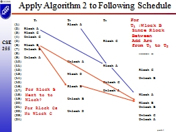 Apply Algorithm 2 to Following Schedule