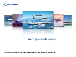 smart materials in aerospace industry Global smart materials market: snapshot smart materials can be included in the category aerospace and defense piezo industry specific magazines and.