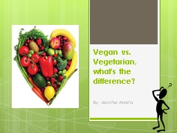 Vegan vs. Vegetarian, what's the difference?