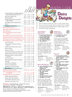 BY JAYNE HURLEY  BONNIE LIEBMAN  NUTRITION ACTION HEALTHLETTER DECEMBER  And remember to check the sodium on your cottage cheese label