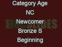Yuletide Ball Dancesport hampionships Pro Am Am Am Country Western Entry Form Category Age NC Newcomer Bronze S Beginning Silver G Intermediate Gold BR Beginning Bronze S Intermediate Silver G Full G