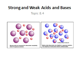 Strong and Weak Acids and Bases PowerPoint PPT Presentation