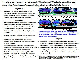 The De-correlation of Westerly Winds and Westerly-Wind Stre PowerPoint PPT Presentation