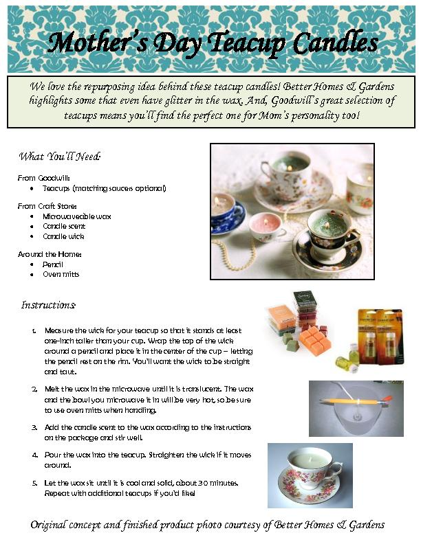 the repurposing idea behind these teacup candles! PowerPoint PPT Presentation